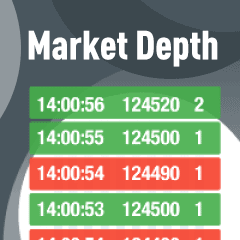 Market Depth